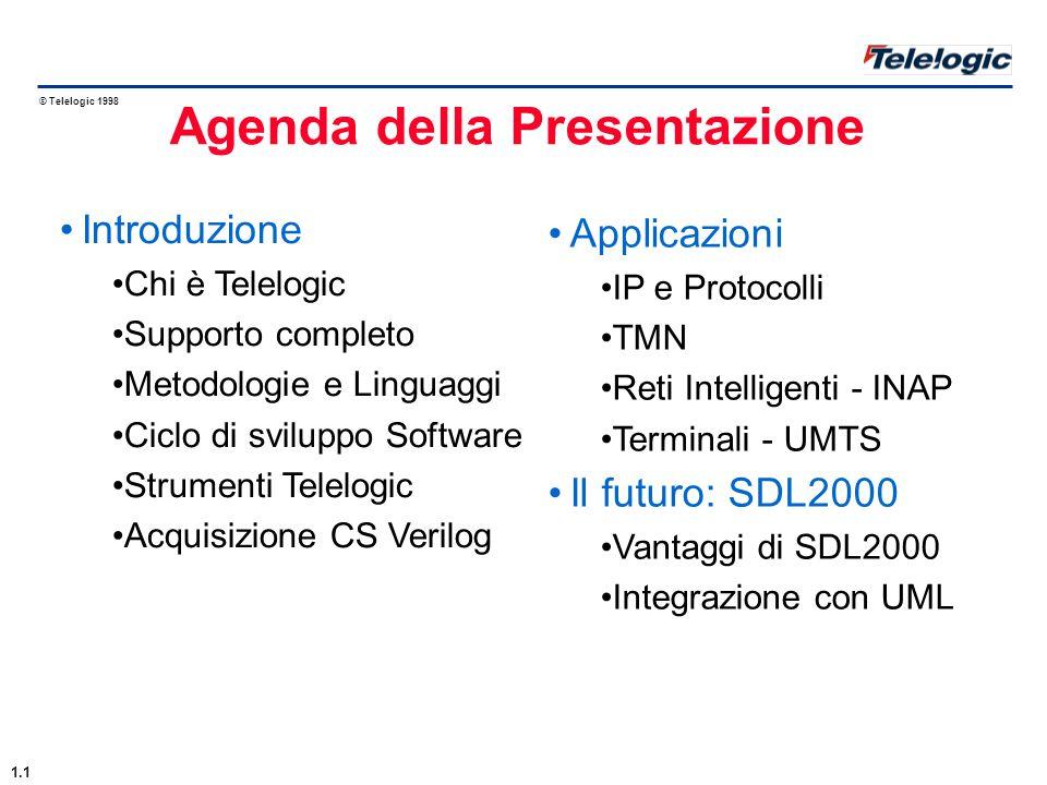 © Telelogic 1998 Agenda della Presentazione Introduzione Chi è Telelogic Supporto completo Metodologie e Linguaggi Ciclo di sviluppo Software Strumenti Telelogic Acquisizione CS Verilog 1.1 Applicazioni IP e Protocolli TMN Reti Intelligenti - INAP Terminali - UMTS Il futuro: SDL2000 Vantaggi di SDL2000 Integrazione con UML