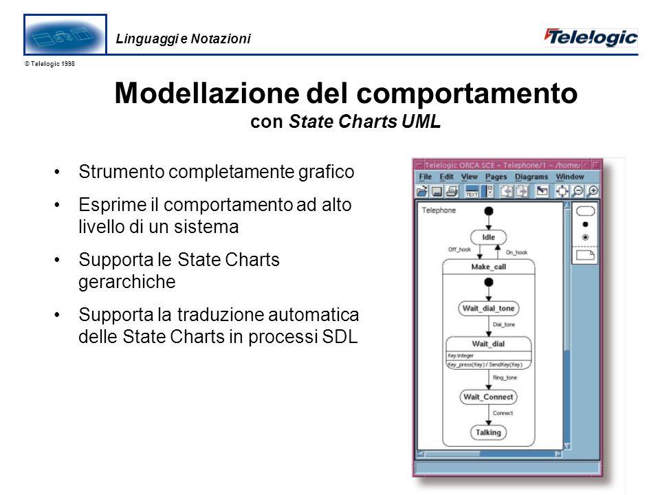 © Telelogic 1998 Modellazione degli Oggetti con Diagrammi di Classe UML Il concetto Paste As traduce I Diagrammi di Classe in SDL, IDL, ASN.1, C/C++ Tracciabilità verso SDL e altri diagrammi Linguaggi e Notazioni