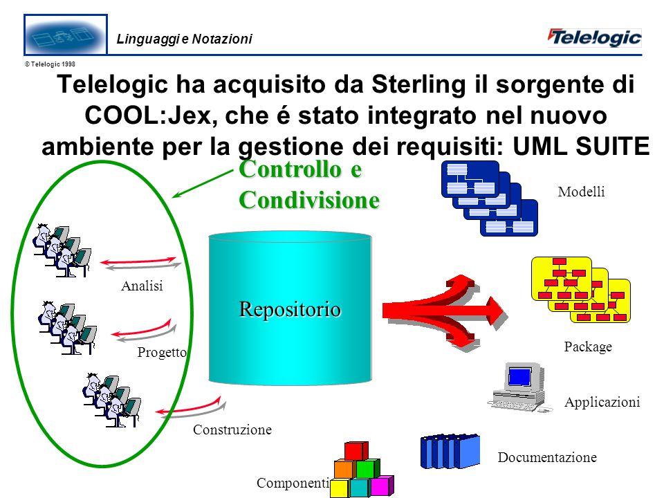 © Telelogic 1998 Definizione di casi d'uso con MSC (ITU-T Z.120) Descrizione requisiti del comportamento dinamico di un sistema Presentazione grafica di casi d'uso Presentazione grafica del comportamento del sistema nel tempo Ingresso al Validatore SDT per verificare la compatibilità Generazione di stub di diagrammi SDL Costruzione di Casi d'uso Linguaggi e Notazioni