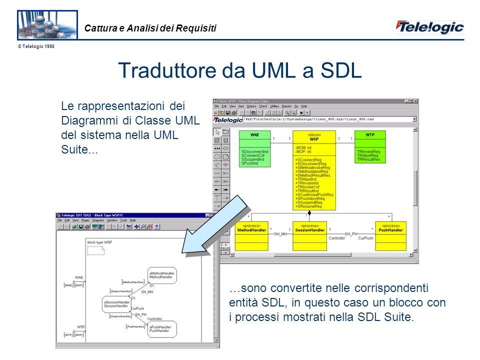 © Telelogic 1998 Traduttore da UML a SDL Aggiunge la potenza di SDL alla modellazione UML La potenza di UML è nell'analisi e nella modellazione Permette la Simulazione del modello UML, basandosi sulla sua rappresentazione SDL Permette di utilizzare la precisione di SDL per progettare e implementare il Vostro sistema Permette la generazione di Test Case TTCN da UML attraverso MSC e SDL Analisi Architettura Progetto Generazione parziale codice UML Suite SDL Suite Progetto Real-time Generazione integrale codice Test Traduttore UML - SDL Simulazione Cattura e Analisi dei Requisiti