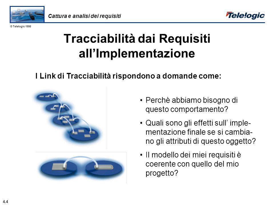 © Telelogic 1998 In questo esempio, un diagramma di State Chart UML, modellato con UML Suite...