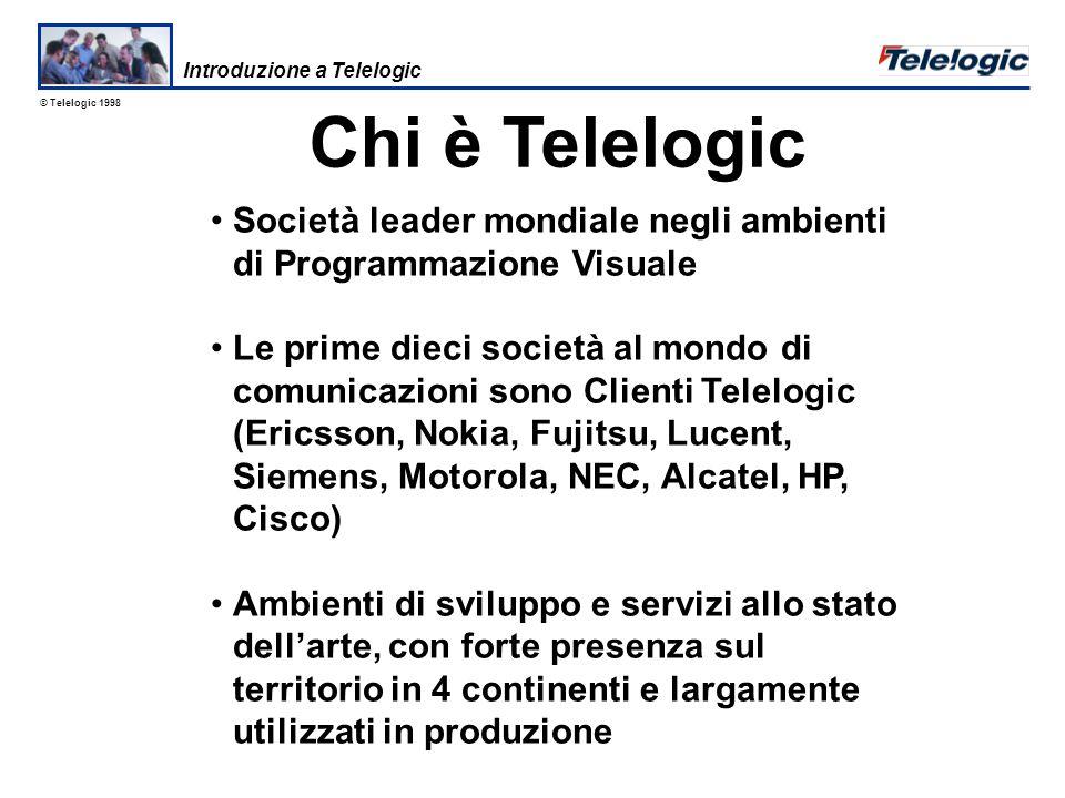 © Telelogic 1998 Il futuro: SDL2000 Scopo proncipale dell'acquisizione Verilog è Riunire gli sforzi di R&S… PER FORNIRE PRIMA DI OGNI ALTRO AI NOSTRI CLIENTI UNO STRUMENTO PER LA PROGETTAZIONE CON SDL2000/UML-RT 6.6.3 SDL2000