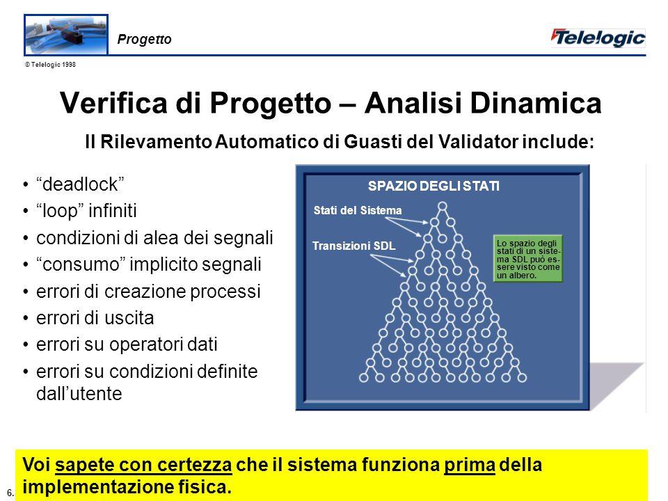 © Telelogic 1998 Voi sapete con certezza che il sistema seguirà i Vostri requisiti prima dell'implementazione fisica.