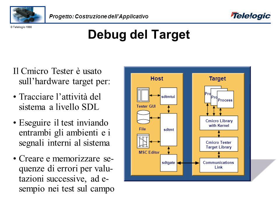 © Telelogic 1998 Interfaccia con i Sistemi Operativi Il meccanismo d'integrazione è generale e flessibile, rendendo facile l'integrazione con sistemi operativi commerciali o proprietari.