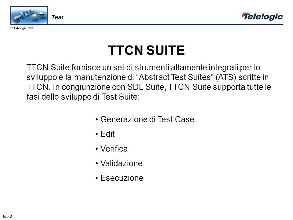 © Telelogic 1998 Panoramica 6.1.1 Strumenti Telelogic Tau tion Automatic code generation UML Suite SDL SuiteTTCN Suite