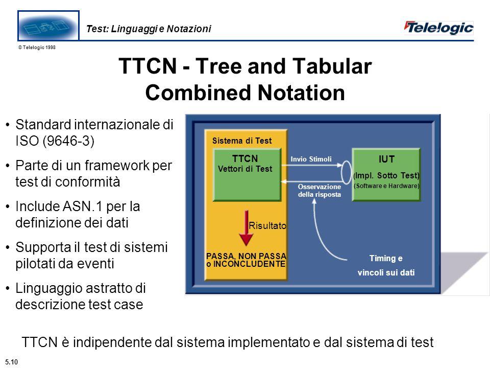 © Telelogic 1998 Test di Sistema Il Test di Conformità verifica che una implementazione funzioni secondo gli standard/specifiche/condizioni ambientali stabiliti.