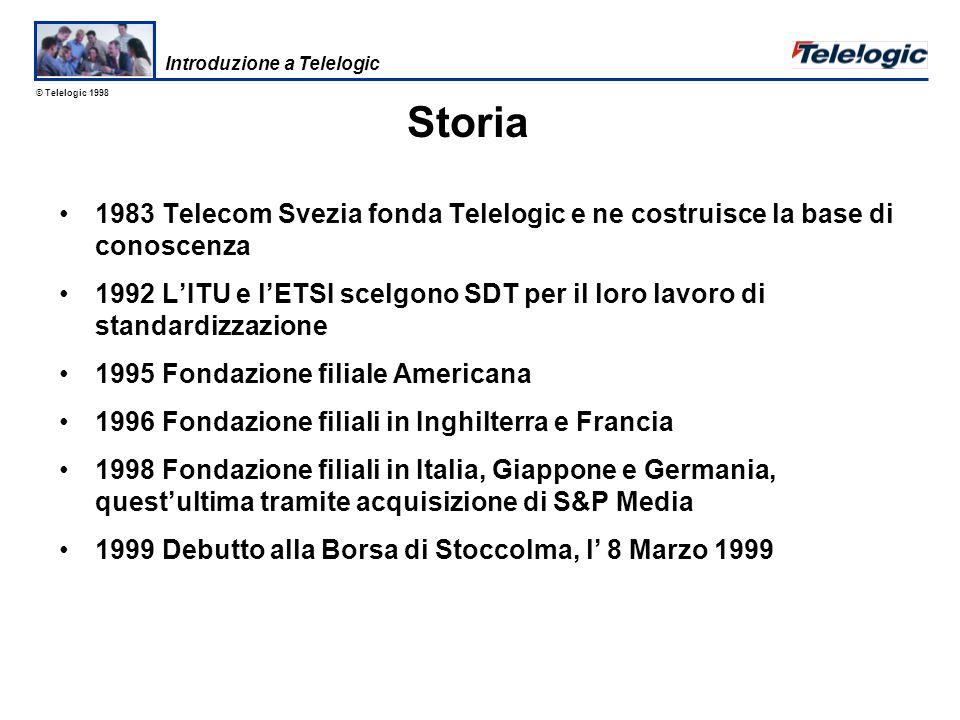 © Telelogic 1998 SDL2000 & UML Real-Time convergeranno Sviluppo Comunicazioni SDL2000 UML Real-Time OMG: ITU-T: SDL-96 UML Modellazione e Analisi Telelogic è l'unico produttore che sta lavorando attivamente sia in ITU-T che in OMG.