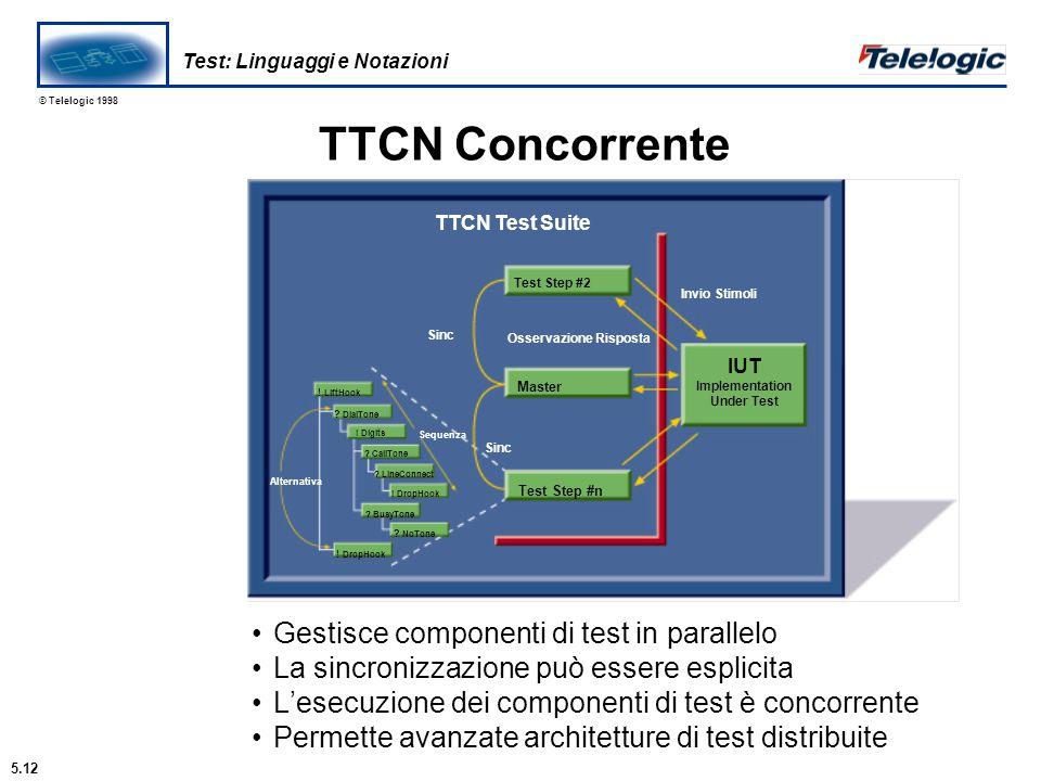 © Telelogic 1998 Debugging di un'applicazione Durante il debugging di un'applicazione l'utente ispeziona lo spazio degli stati.