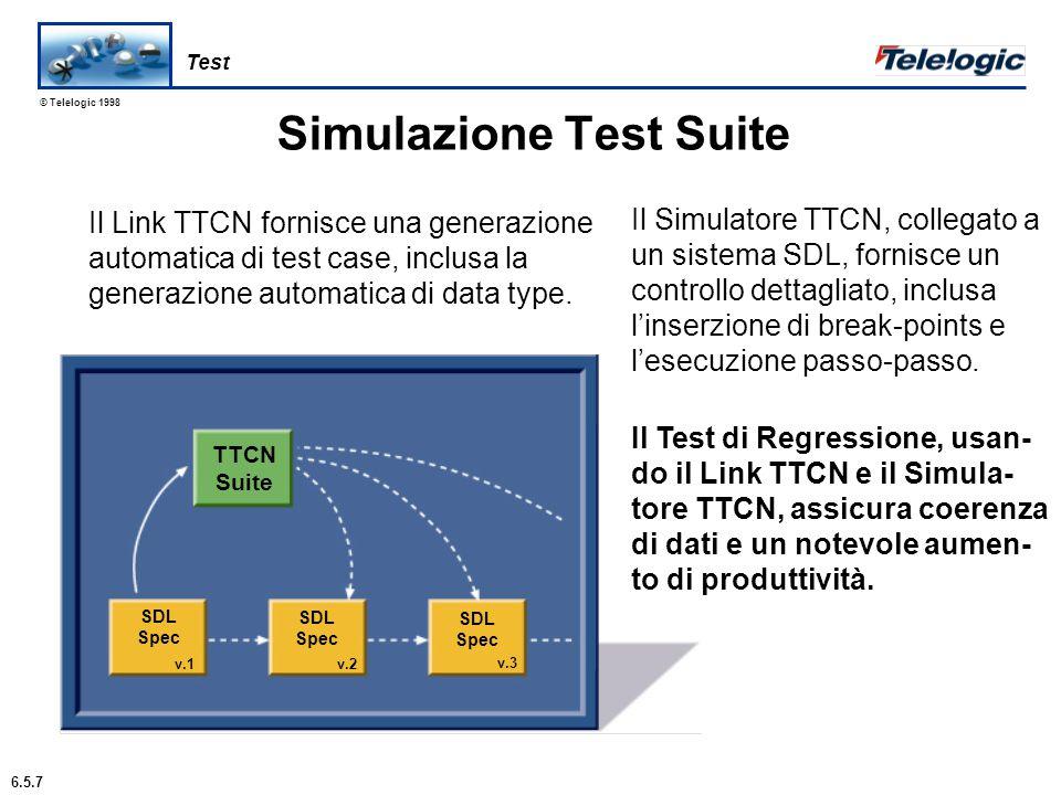 © Telelogic 1998 Verifica di Test Suite L'Analyzer Esegue un controllo sintattico completo su TTCN e ASN.1.
