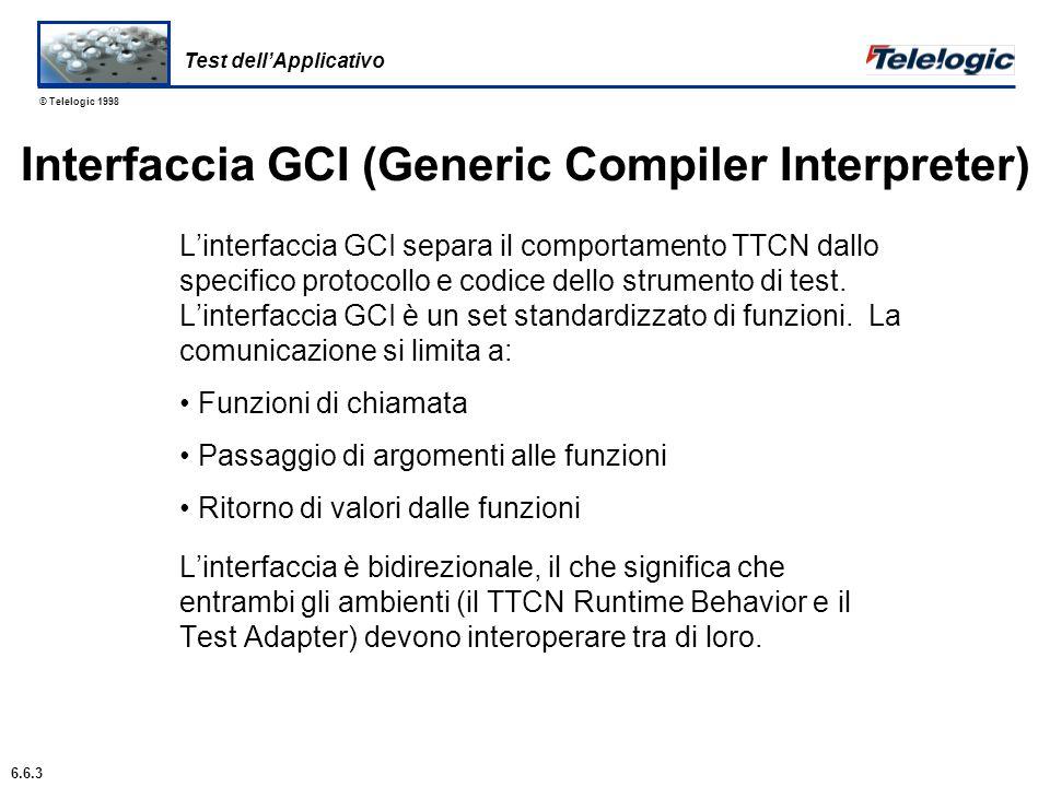 © Telelogic 1998 (GCI: Generic Compiler Interpreter) Generazione di Codice I benefici sono: Una interfaccia chiara e definita tra strumento di test e generatore di codice Indipendenza dal Target Qualità assicurata La generazione di codice C di TTCN Suite supporta pienamente GCI.