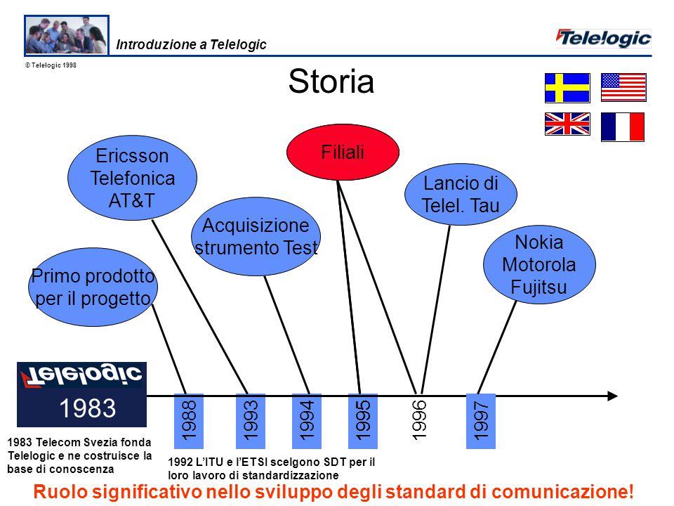 © Telelogic 1998 Storia 1983 Telecom Svezia fonda Telelogic e ne costruisce la base di conoscenza 1992 L'ITU e l'ETSI scelgono SDT per il loro lavoro di standardizzazione 1995 Fondazione filiale Americana 1996 Fondazione filiali in Inghilterra e Francia 1998 Fondazione filiali in Italia, Giappone e Germania, quest'ultima tramite acquisizione di S&P Media 1999 Debutto alla Borsa di Stoccolma, l' 8 Marzo 1999 Introduzione a Telelogic