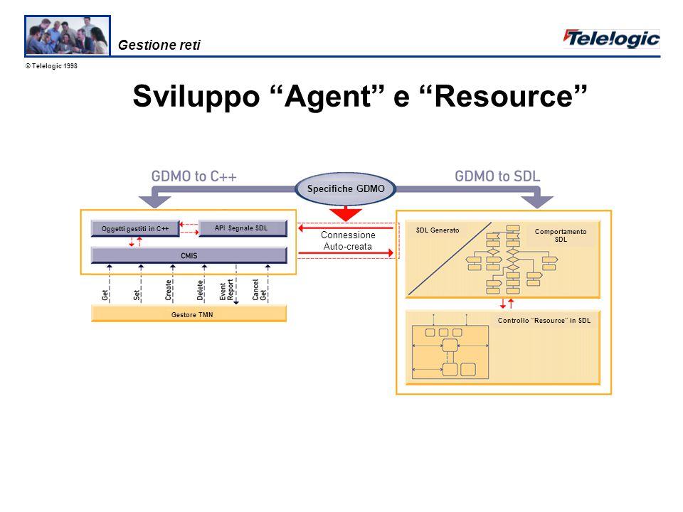 © Telelogic 1998 TNM: Gestione reti 80% dei nostri Clienti stanno progettando NE 50% del software per il Network Element è per la gestione e per l' agent Modello Bottom-up model - Si parte dalla integrazione Agent- Resource GDMO - attualmente la scelta migliore NE ( Network Element, elemento di rete ) Agente Gestione reti Real Resource UML, GDMO, C++ Consulenza Telelogic Tau