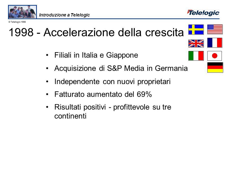 © Telelogic 1998 1998 - Accelerazione della crescita Filiali in Italia e Giappone Acquisizione di S&P Media in Germania Independente con nuovi proprietari Fatturato aumentato del 69% Risultati positivi - profittevole su tre continenti Introduzione a Telelogic