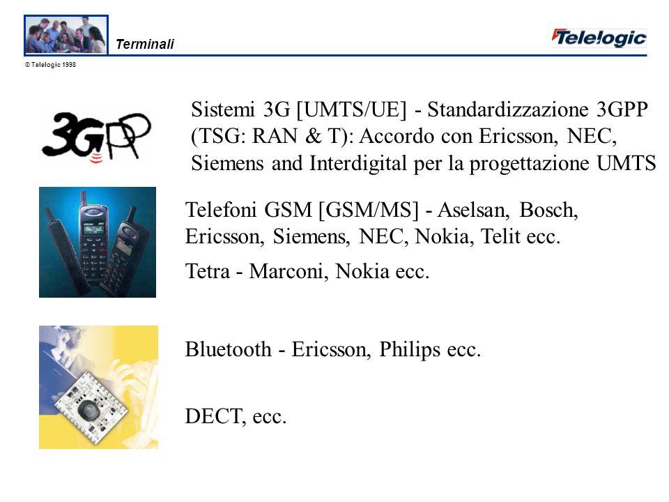 © Telelogic 1998 Focalizzazione di Telelogic sui terminali Telelogic fornisce ambienti di sviluppo e servizi allo Stato dell'Arte per Specifiche, Progetto, Implementazione e Test di sistemi e software nel settore dei terminali utenti per comunicazioni come: Terminali