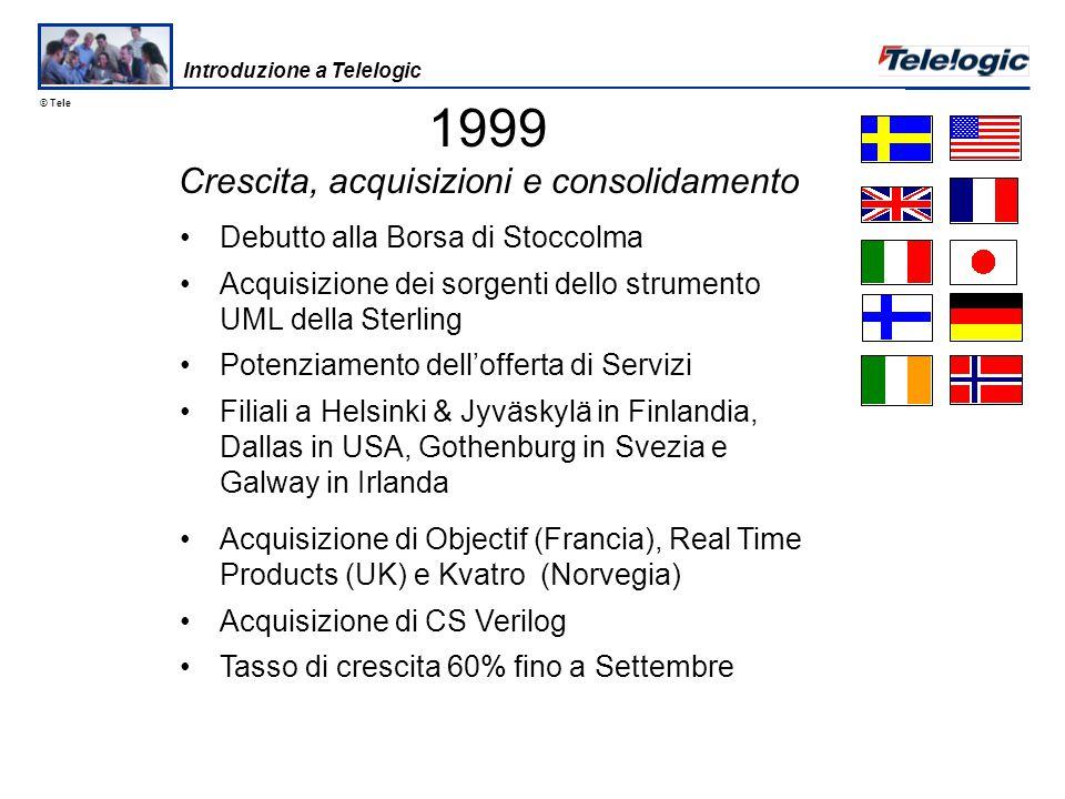 © Telelogic 1998 1999 Crescita, acquisizioni e consolidamento Debutto alla Borsa di Stoccolma Acquisizione dei sorgenti dello strumento UML della Sterling Potenziamento dell'offerta di Servizi Filiali a Helsinki & Jyväskylä in Finlandia, Dallas in USA, Gothenburg in Svezia e Galway in Irlanda Acquisizione di Objectif (Francia), Real Time Products (UK) e Kvatro (Norvegia) Acquisizione di CS Verilog Tasso di crescita 60% fino a Settembre Introduzione a Telelogic