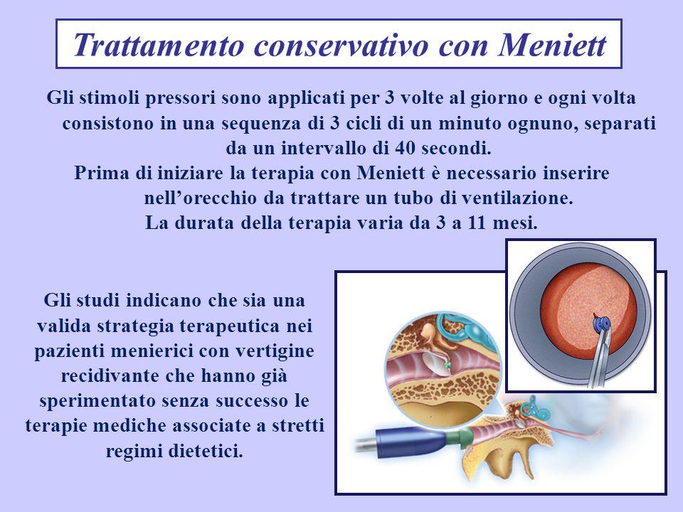 Trattamento conservativo con Meniett Gli stimoli pressori sono applicati per 3 volte al giorno e ogni volta consistono in una sequenza di 3 cicli di u