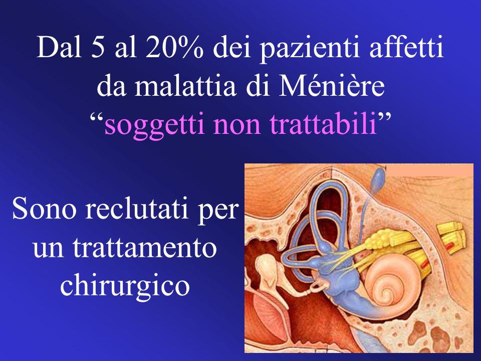 Dal 5 al 20% dei pazienti affetti da malattia di Ménière soggetti non trattabili Sono reclutati per un trattamento chirurgico