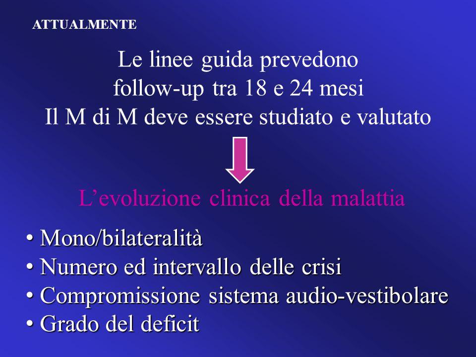 ATTUALMENTE Le linee guida prevedono follow-up tra 18 e 24 mesi Il M di M deve essere studiato e valutato Mono/bilateralità Mono/bilateralità Numero e