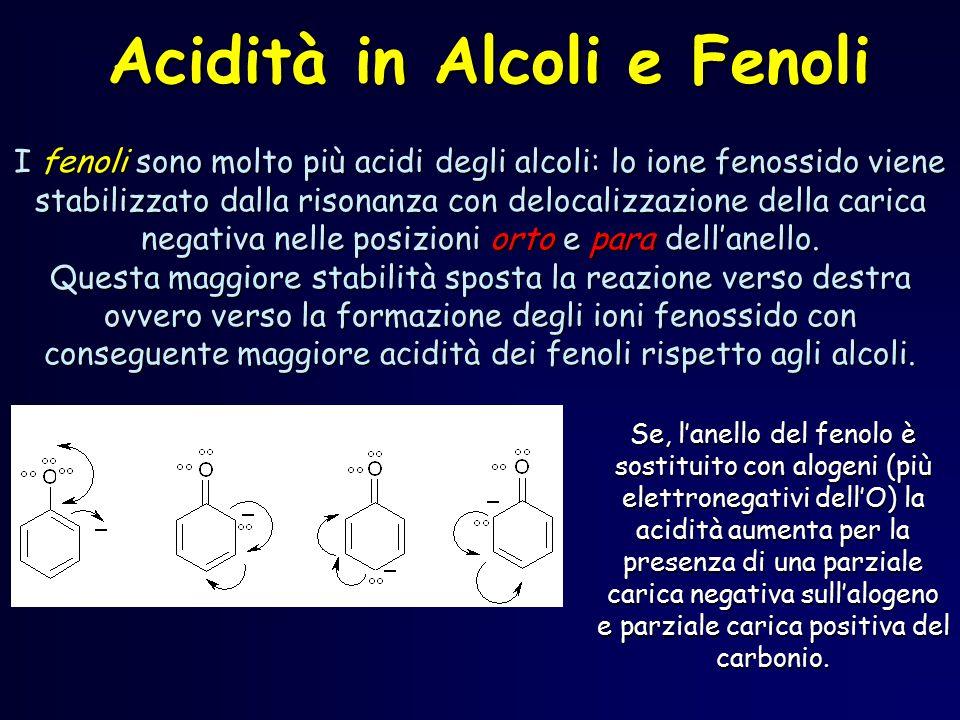 I fenoli sono molto più acidi degli alcoli: lo ione fenossido viene stabilizzato dalla risonanza con delocalizzazione della carica negativa nelle posi