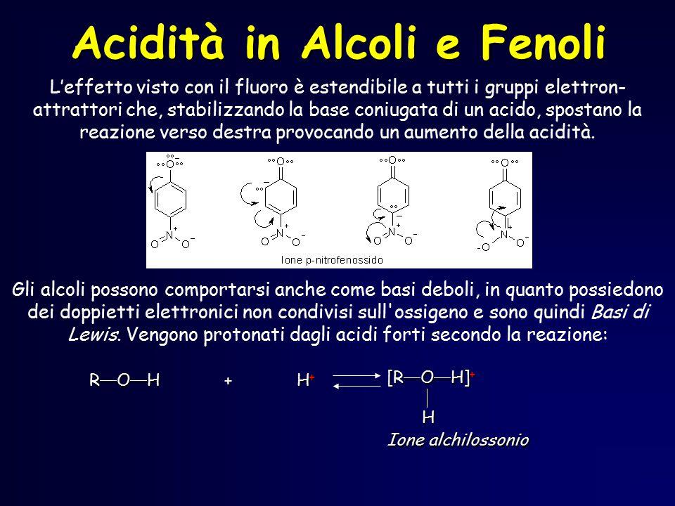 L'effetto visto con il fluoro è estendibile a tutti i gruppi elettron- attrattori che, stabilizzando la base coniugata di un acido, spostano la reazio