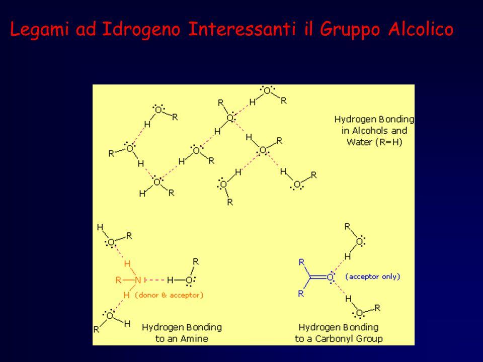 Alcoli, Fenoli, Tioli, Eteri Considerare ciascuna catena carboniosa come un gruppo alchilico (desinenza –il).Considerare ciascuna catena carboniosa come un gruppo alchilico (desinenza –il).