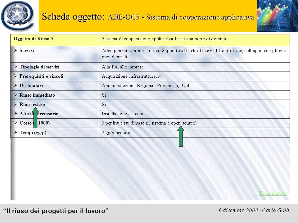 """""""Il riuso dei progetti per il lavoro"""" 9 dicembre 2003 - Carlo Galli Scheda oggetto: ADE-OG5 - Sistema di cooperazione applicativa Torna indietro Ogget"""