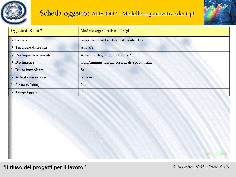 """""""Il riuso dei progetti per il lavoro"""" 9 dicembre 2003 - Carlo Galli Scheda oggetto: ADE-OG7 - Modello organizzativo dei CpI Torna indietro Oggetto di"""