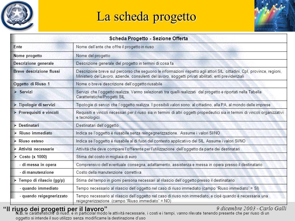 """""""Il riuso dei progetti per il lavoro"""" 9 dicembre 2003 - Carlo Galli La scheda progetto Scheda Progetto - Sezione Offerta EnteNome dell'ente che offre"""