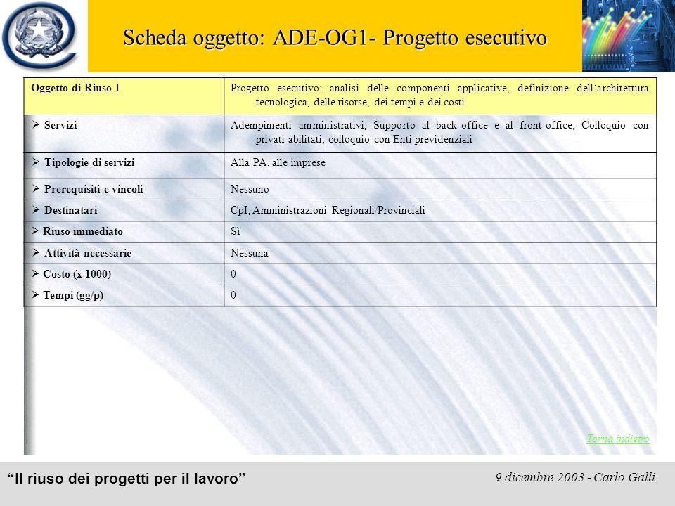 """""""Il riuso dei progetti per il lavoro"""" 9 dicembre 2003 - Carlo Galli Scheda oggetto: ADE-OG1- Progetto esecutivo Oggetto di Riuso 1Progetto esecutivo:"""