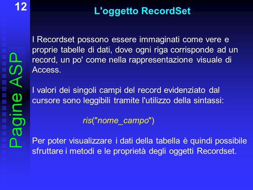 12 L oggetto RecordSet I Recordset possono essere immaginati come vere e proprie tabelle di dati, dove ogni riga corrisponde ad un record, un po come nella rappresentazione visuale di Access.
