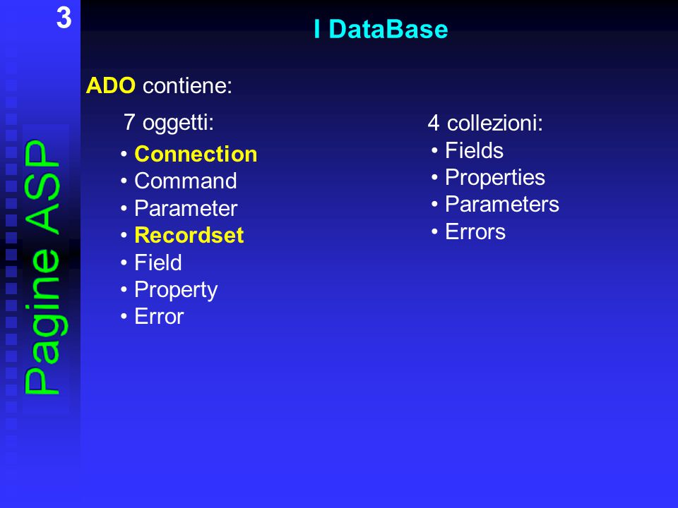 3 I DataBase ADO contiene: 7 oggetti: Connection Command Parameter Recordset Field Property Error 4 collezioni: Fields Properties Parameters Errors