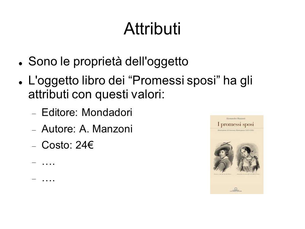 Attributi Sono le proprietà dell oggetto L oggetto libro dei Promessi sposi ha gli attributi con questi valori:  Editore: Mondadori  Autore: A.