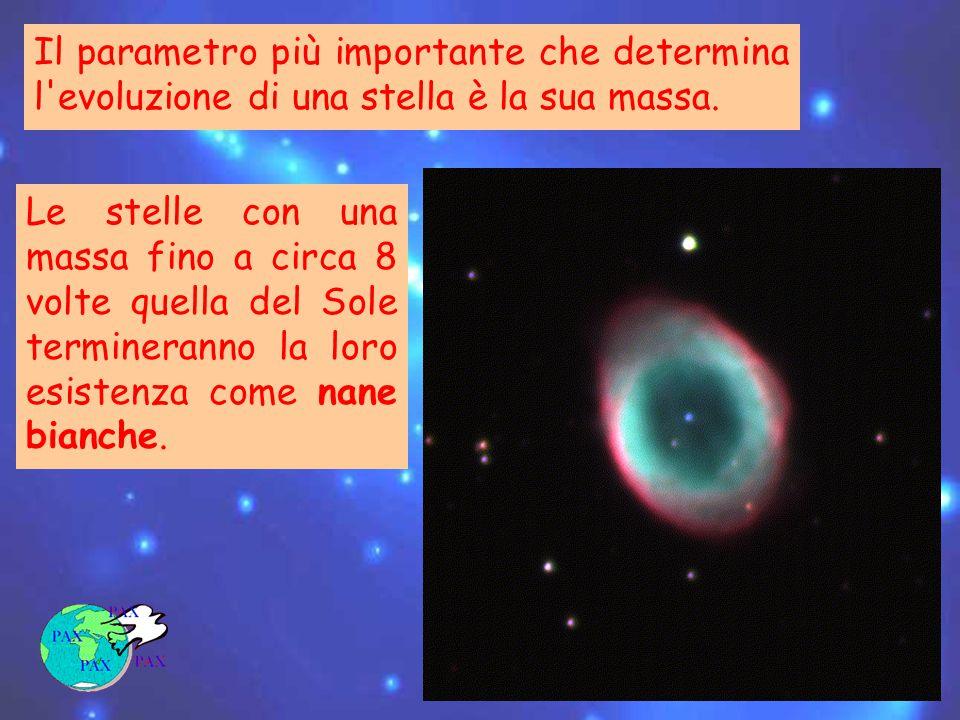 Il parametro più importante che determina l evoluzione di una stella è la sua massa.