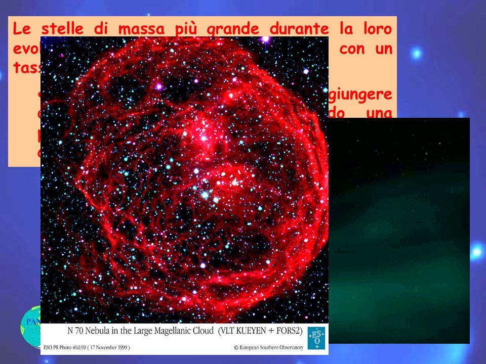 Le stelle di massa più grande durante la loro evoluzione arrivano a produrre energia con un tasso estremamente alto.