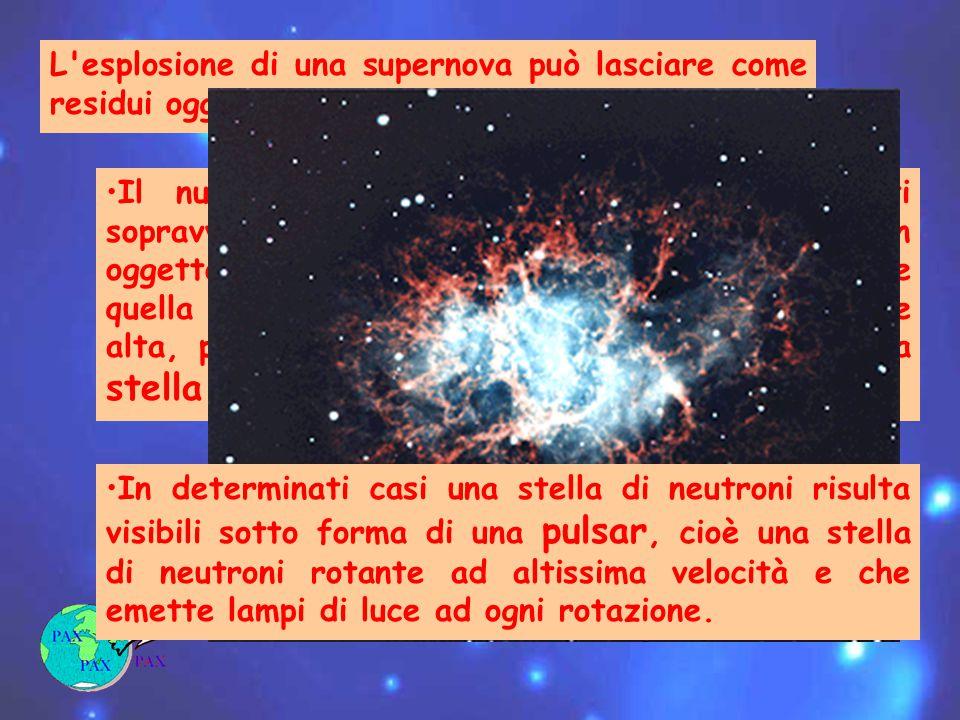 L esplosione di una supernova può lasciare come residui oggetti estremamente peculiari: Il nucleo interno della supernova può infatti sopravvivere all esplosione e ciò che rimane è un oggetto con una massa tipica di circa 1.4 volte quella del Sole e con una densità estremamente alta, paragonabile a quella dei nuclei atomici: una stella di neutroni.