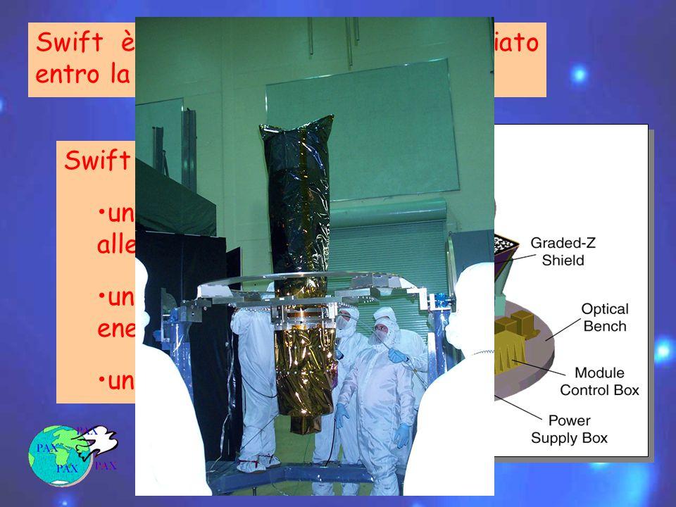 Swift è un satellite che sarà lanciato entro la fine del 2003.