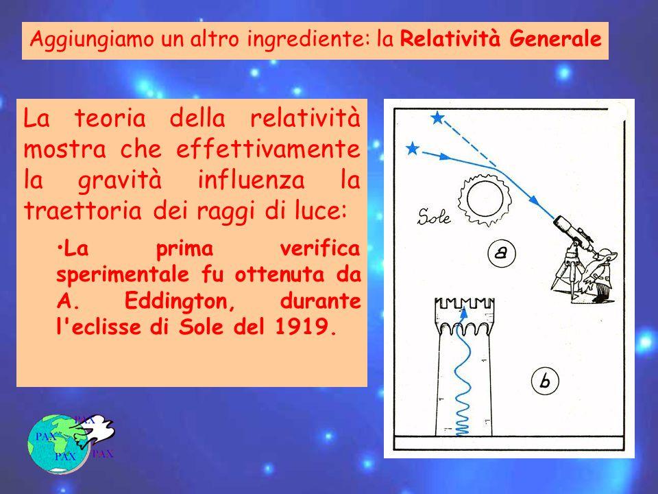 Aggiungiamo un altro ingrediente: la Relatività Generale La teoria della relatività mostra che effettivamente la gravità influenza la traettoria dei raggi di luce: La prima verifica sperimentale fu ottenuta da A.