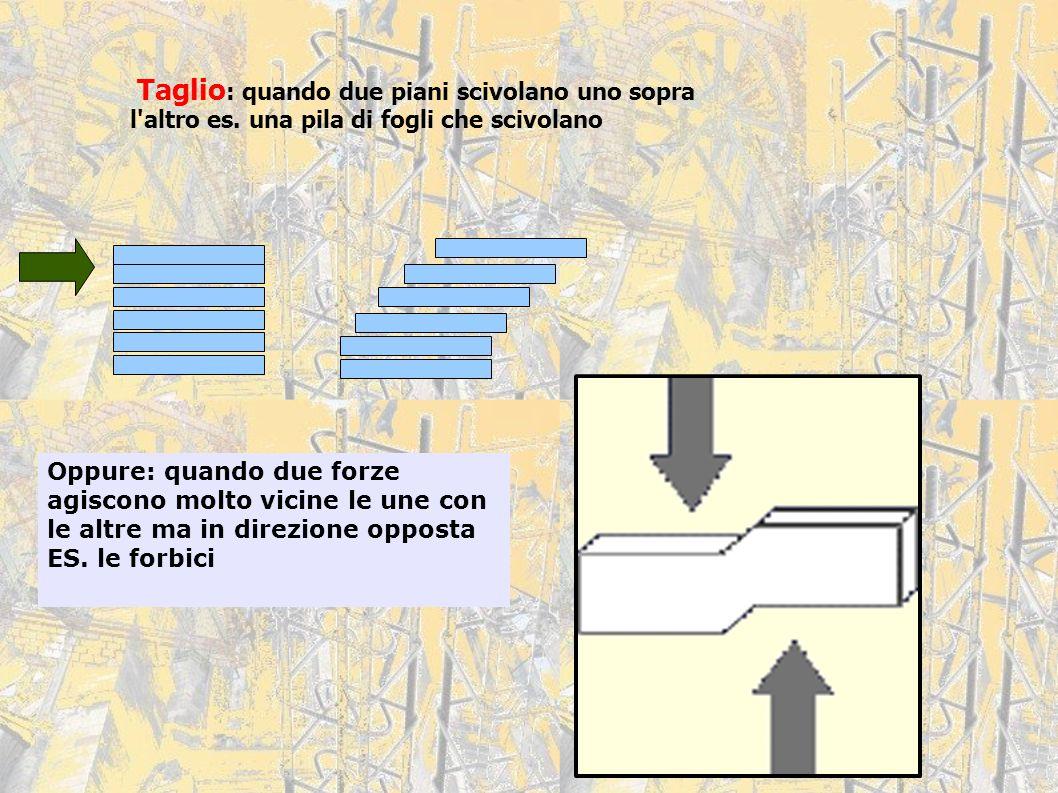 Oppure: quando due forze agiscono molto vicine le une con le altre ma in direzione opposta ES. le forbici Taglio : quando due piani scivolano uno sopr