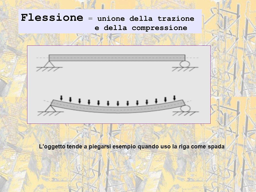 Flessione = unione della trazione e della compressione e della compressione L'oggetto tende a piegarsi esempio quando uso la riga come spada