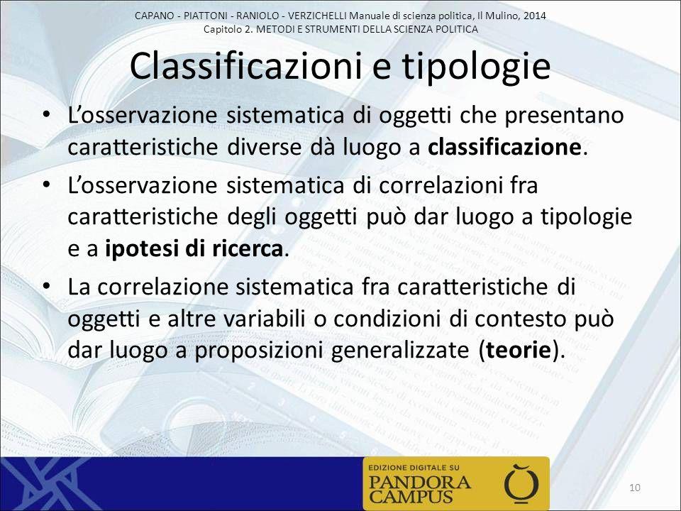 CAPANO - PIATTONI - RANIOLO - VERZICHELLI Manuale di scienza politica, Il Mulino, 2014 Capitolo 2. METODI E STRUMENTI DELLA SCIENZA POLITICA Classific