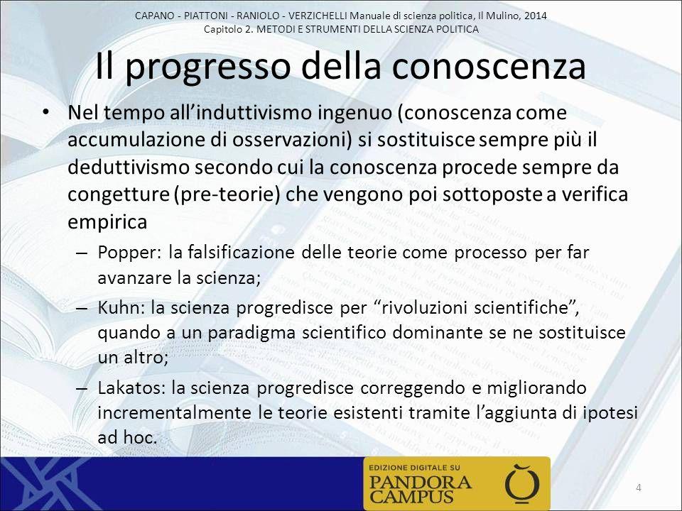 CAPANO - PIATTONI - RANIOLO - VERZICHELLI Manuale di scienza politica, Il Mulino, 2014 Capitolo 2. METODI E STRUMENTI DELLA SCIENZA POLITICA Il progre