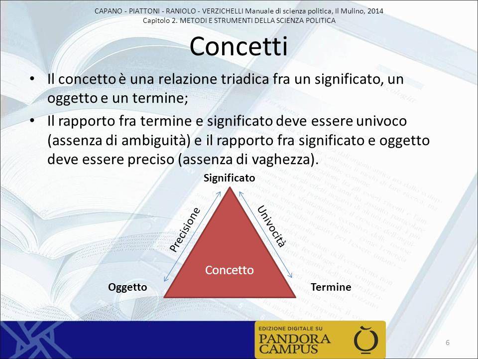 CAPANO - PIATTONI - RANIOLO - VERZICHELLI Manuale di scienza politica, Il Mulino, 2014 Capitolo 2. METODI E STRUMENTI DELLA SCIENZA POLITICA Concetti