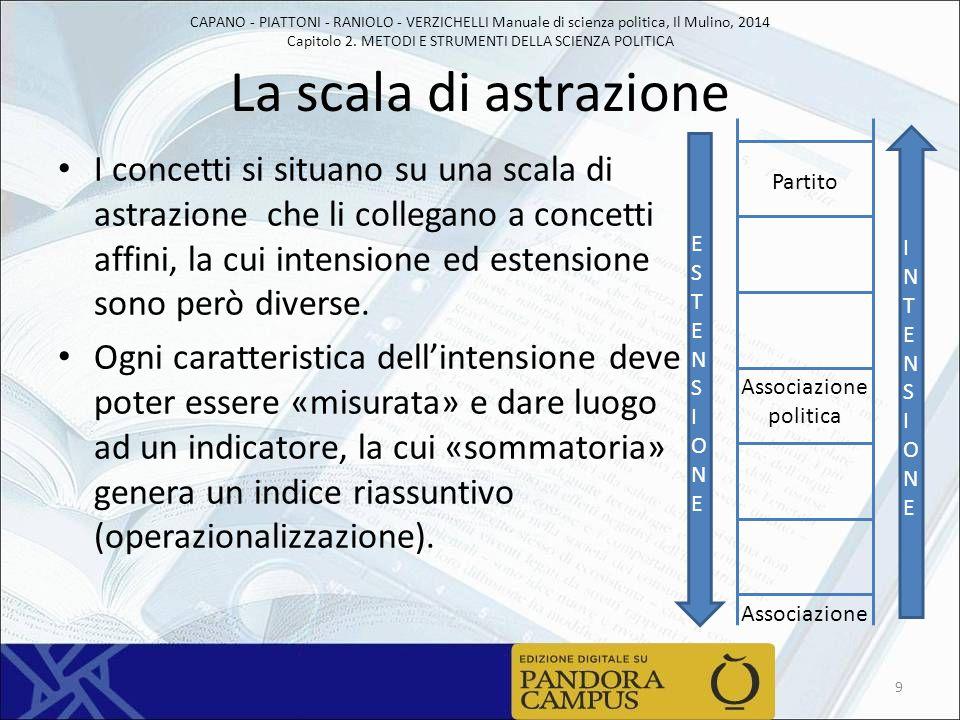 CAPANO - PIATTONI - RANIOLO - VERZICHELLI Manuale di scienza politica, Il Mulino, 2014 Capitolo 2. METODI E STRUMENTI DELLA SCIENZA POLITICA La scala