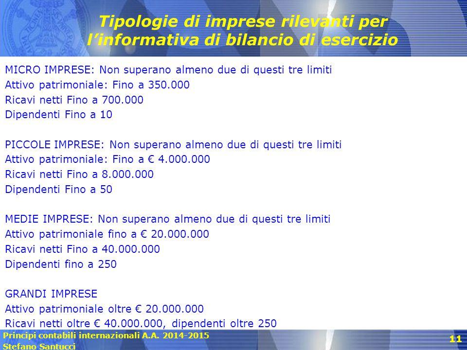Principi contabili internazionali A.A. 2014-2015 Stefano Santucci 11 Tipologie di imprese rilevanti per l'informativa di bilancio di esercizio MICRO I