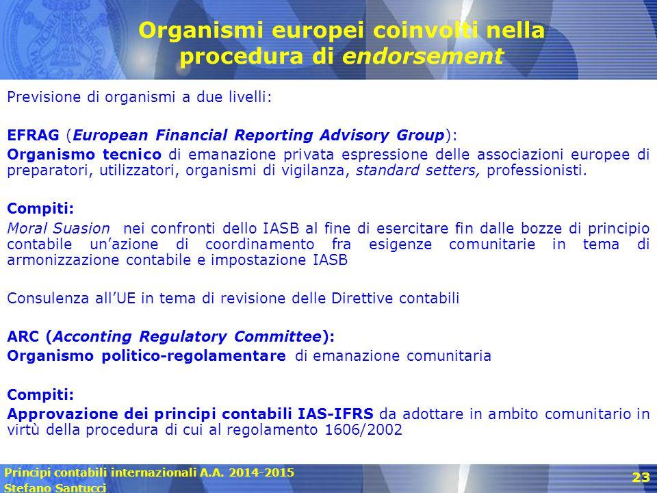 Principi contabili internazionali A.A. 2014-2015 Stefano Santucci 23 Organismi europei coinvolti nella procedura di endorsement Previsione di organism
