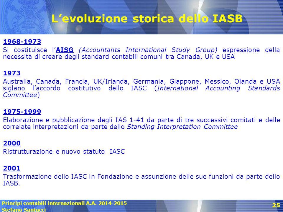 Principi contabili internazionali A.A. 2014-2015 Stefano Santucci 25 L'evoluzione storica dello IASB 1968-1973 Si costituisce l'AISG (Accountants Inte