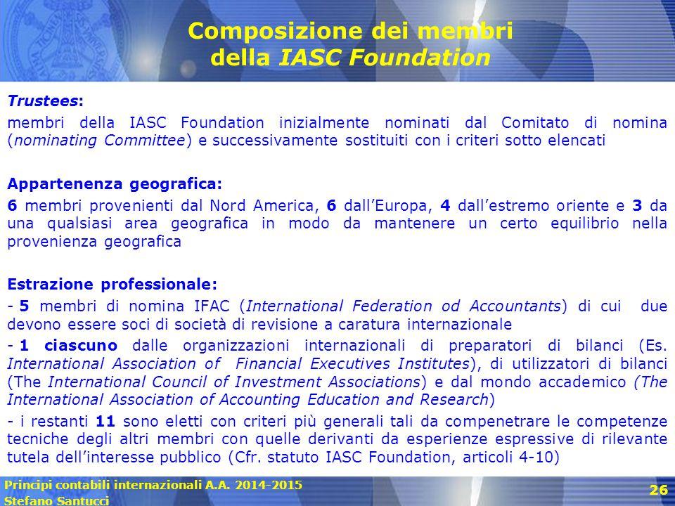 Principi contabili internazionali A.A. 2014-2015 Stefano Santucci 26 Composizione dei membri della IASC Foundation Trustees: membri della IASC Foundat