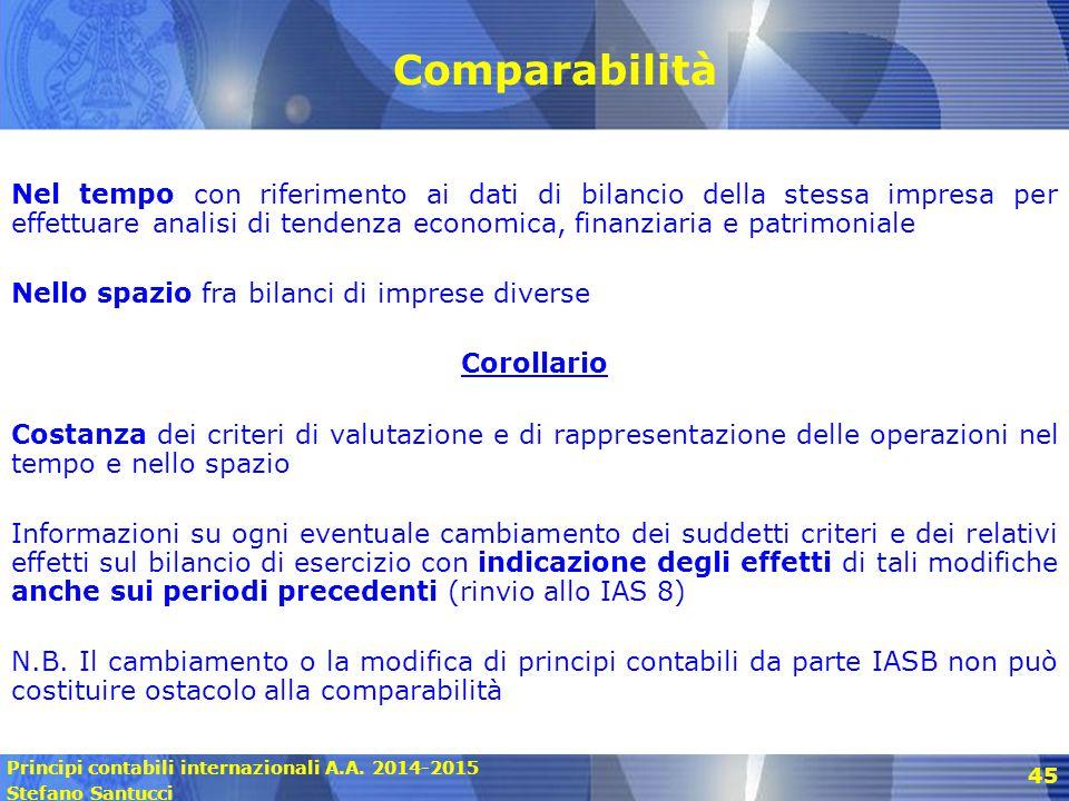Principi contabili internazionali A.A. 2014-2015 Stefano Santucci 45 Comparabilità Nel tempo con riferimento ai dati di bilancio della stessa impresa