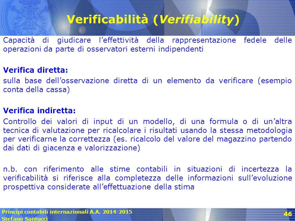 Principi contabili internazionali A.A. 2014-2015 Stefano Santucci Verificabilità (Verifiability) Capacità di giudicare l'effettività della rappresenta