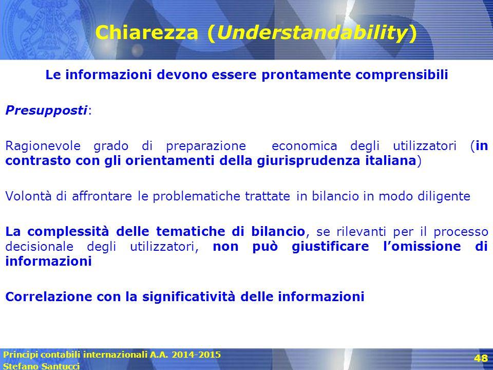Principi contabili internazionali A.A. 2014-2015 Stefano Santucci 48 Chiarezza (Understandability) Le informazioni devono essere prontamente comprensi
